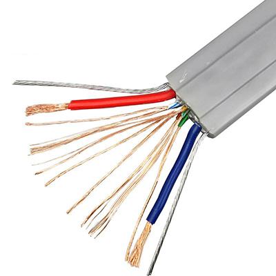 电梯控制电缆