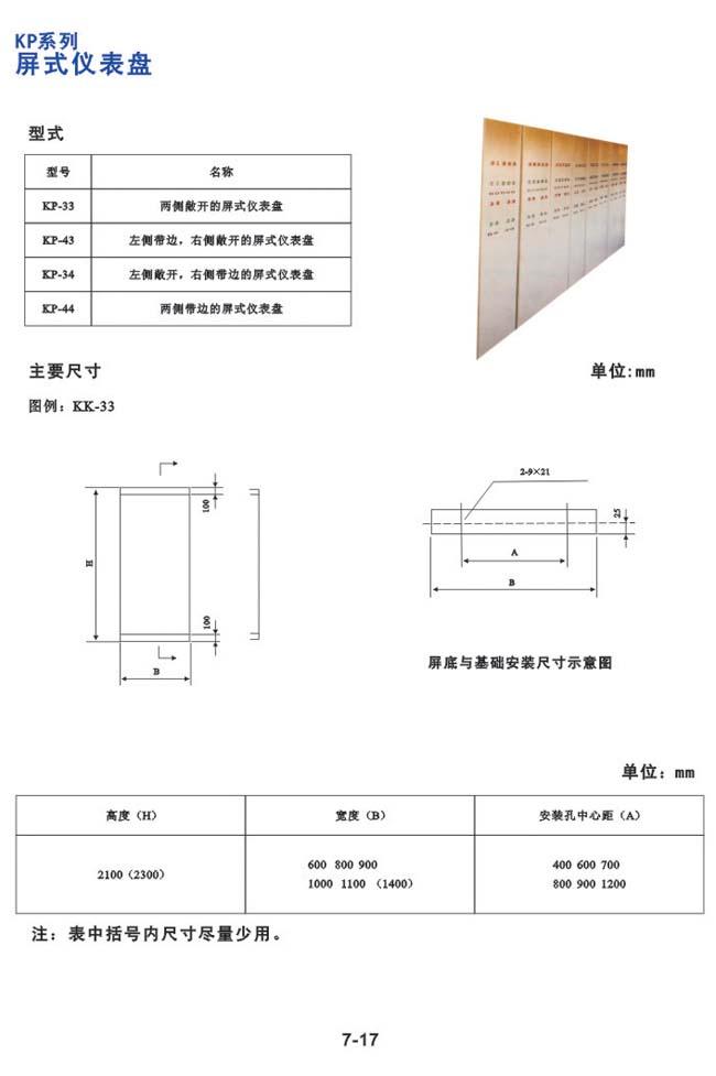 KP系列-屏式仪表盘