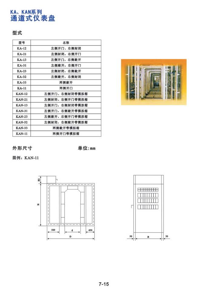 KA、KAN系列-通道式仪表盘