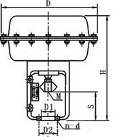 ZHA/B 多弹簧薄膜执行机构